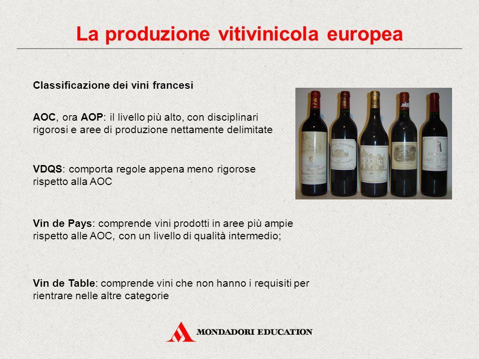 La produzione vitivinicola europea Classificazione dei vini francesi AOC, ora AOP: il livello più alto, con disciplinari rigorosi e aree di produzione nettamente delimitate VDQS: comporta regole appena meno rigorose rispetto alla AOC Vin de Pays: comprende vini prodotti in aree più ampie rispetto alle AOC, con un livello di qualità intermedio; Vin de Table: comprende vini che non hanno i requisiti per rientrare nelle altre categorie