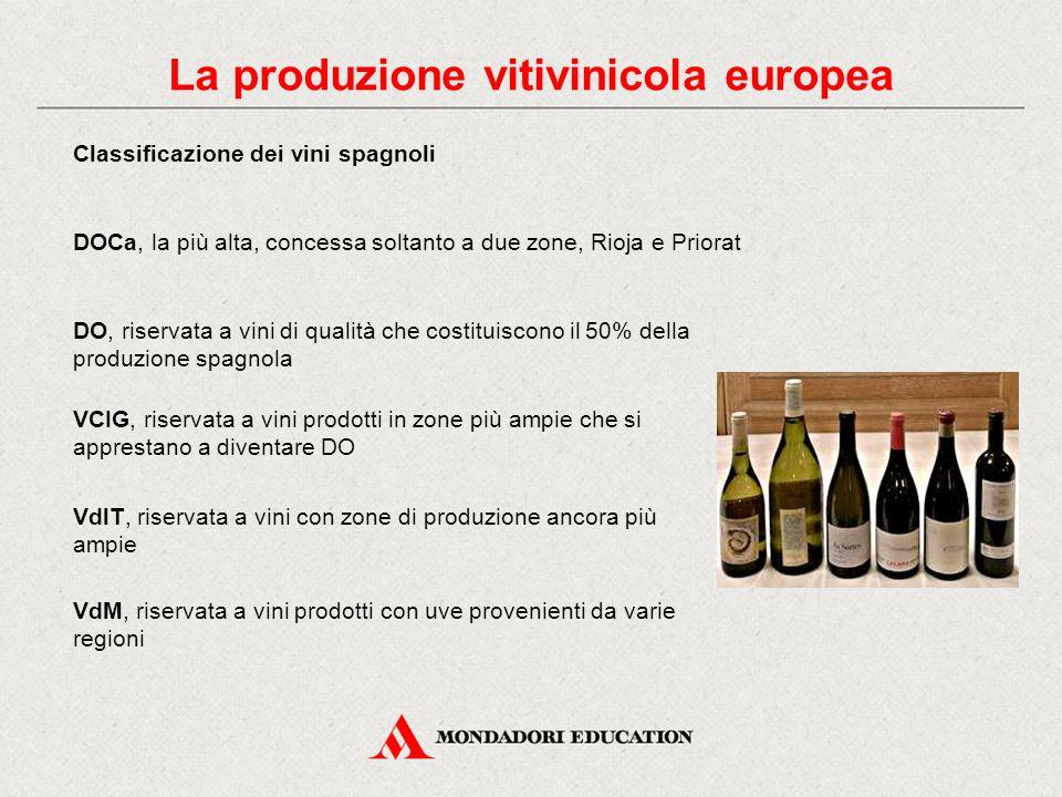 Classificazione dei vini spagnoli DOCa, la più alta, concessa soltanto a due zone, Rioja e Priorat DO, riservata a vini di qualità che costituiscono il 50% della produzione spagnola VCIG, riservata a vini prodotti in zone più ampie che si apprestano a diventare DO VdlT, riservata a vini con zone di produzione ancora più ampie VdM, riservata a vini prodotti con uve provenienti da varie regioni La produzione vitivinicola europea