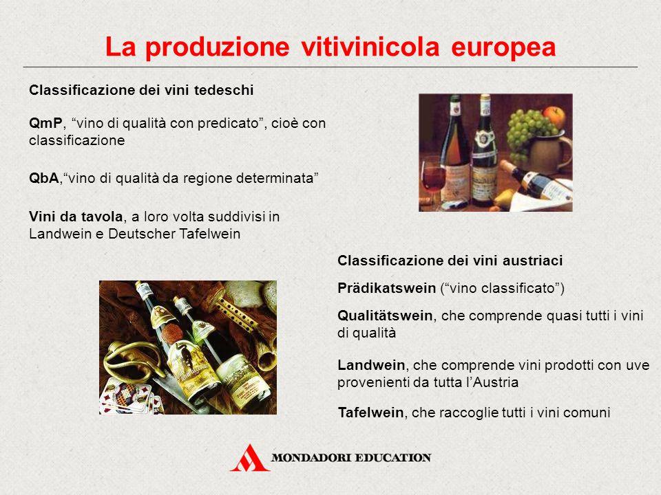 La produzione vitivinicola europea Classificazione dei vini tedeschi QmP, vino di qualità con predicato , cioè con classificazione QbA, vino di qualità da regione determinata Vini da tavola, a loro volta suddivisi in Landwein e Deutscher Tafelwein Classificazione dei vini austriaci Prädikatswein ( vino classificato ) Qualitätswein, che comprende quasi tutti i vini di qualità Landwein, che comprende vini prodotti con uve provenienti da tutta l'Austria Tafelwein, che raccoglie tutti i vini comuni