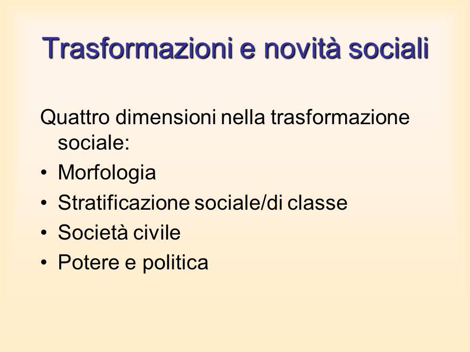 Trasformazioni e novità sociali Quattro dimensioni nella trasformazione sociale: Morfologia Stratificazione sociale/di classe Società civile Potere e politica