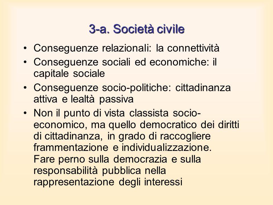 3-a. Società civile Conseguenze relazionali: la connettività Conseguenze sociali ed economiche: il capitale sociale Conseguenze socio-politiche: citta