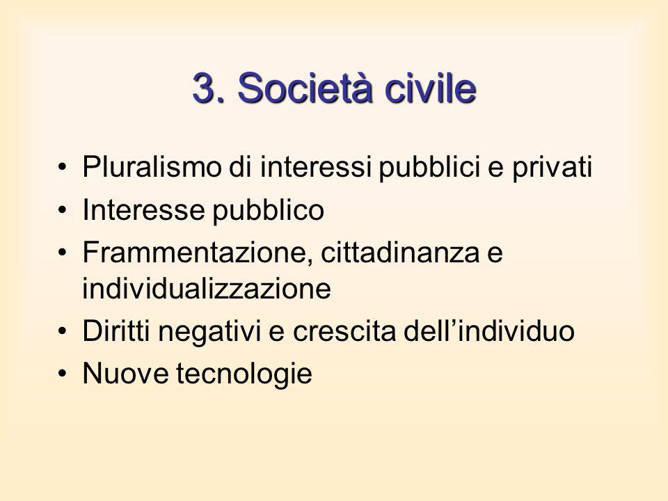 3. Società civile Pluralismo di interessi pubblici e privati Interesse pubblico Frammentazione, cittadinanza e individualizzazione Diritti negativi e