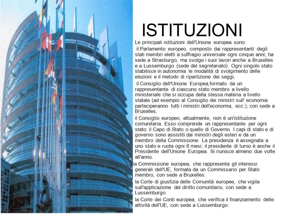 ISTITUZIONI Le principali istituzioni dell'Unione europea sono: il Parlamento europeo, composto dai rappresentanti degli stati membri eletti a suffrag
