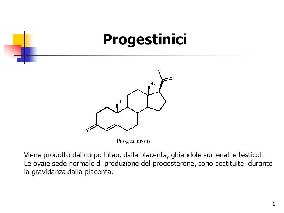 Progestinici Viene prodotto dal corpo luteo, dalla placenta, ghiandole surrenali e testicoli. Le ovaie sede normale di produzione del progesterone, so
