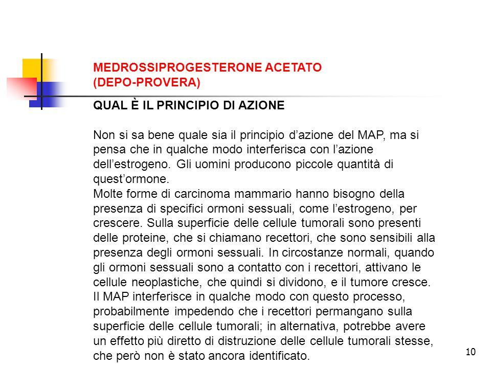 10 QUAL È IL PRINCIPIO DI AZIONE Non si sa bene quale sia il principio d'azione del MAP, ma si pensa che in qualche modo interferisca con l'azione dell'estrogeno.