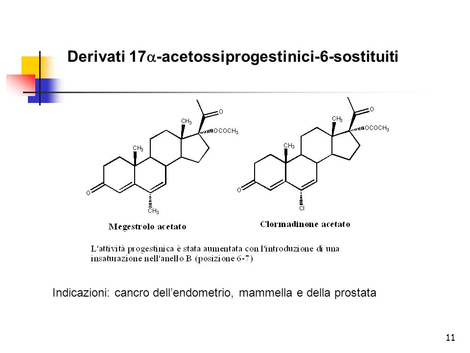 Derivati 17  -acetossiprogestinici-6-sostituiti Indicazioni: cancro dell'endometrio, mammella e della prostata 11