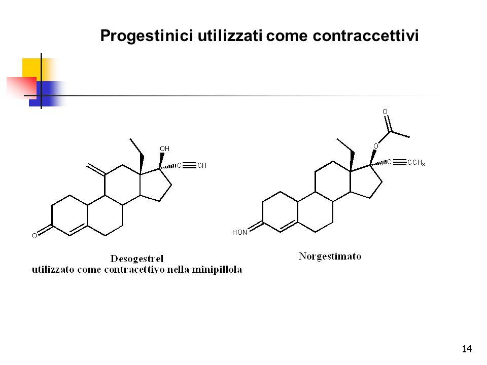 Progestinici utilizzati come contraccettivi 14