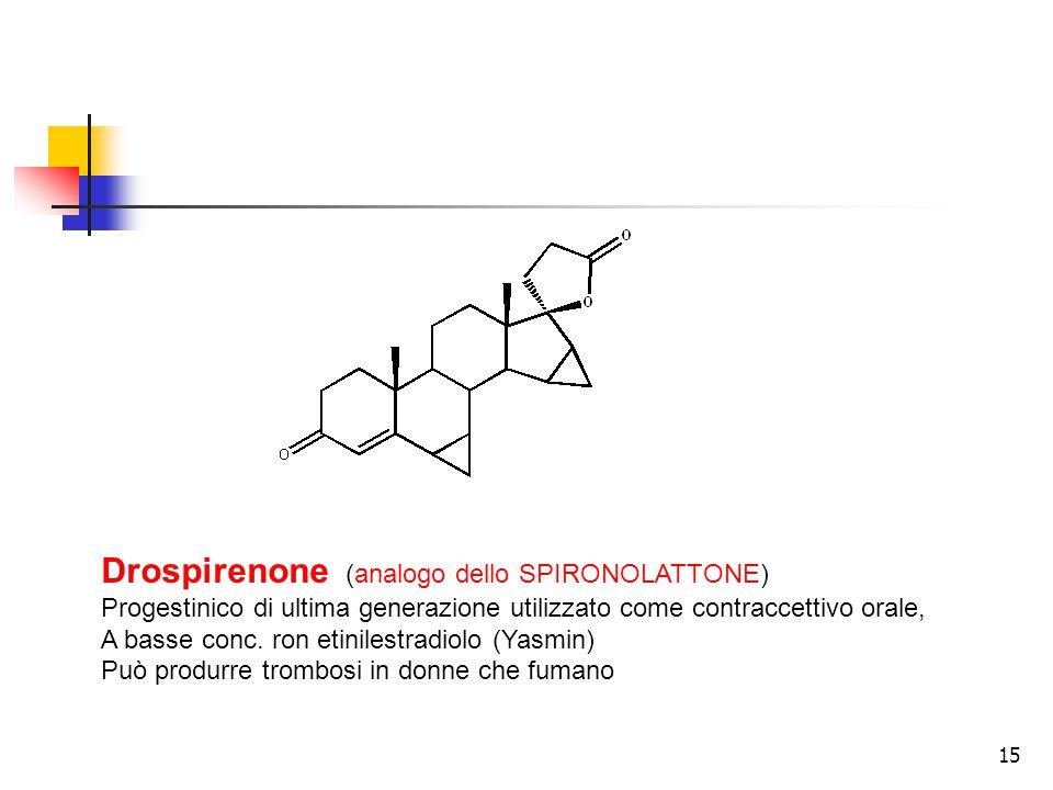 Drospirenone (analogo dello SPIRONOLATTONE) Progestinico di ultima generazione utilizzato come contraccettivo orale, A basse conc. ron etinilestradiol