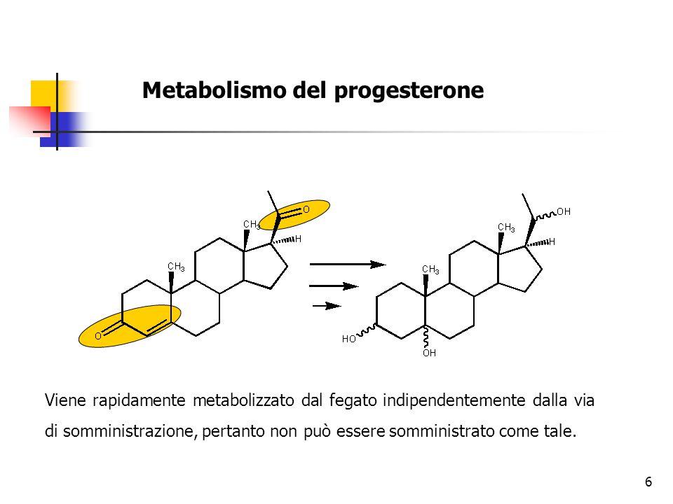 Metabolismo del progesterone Viene rapidamente metabolizzato dal fegato indipendentemente dalla via di somministrazione, pertanto non può essere somministrato come tale.