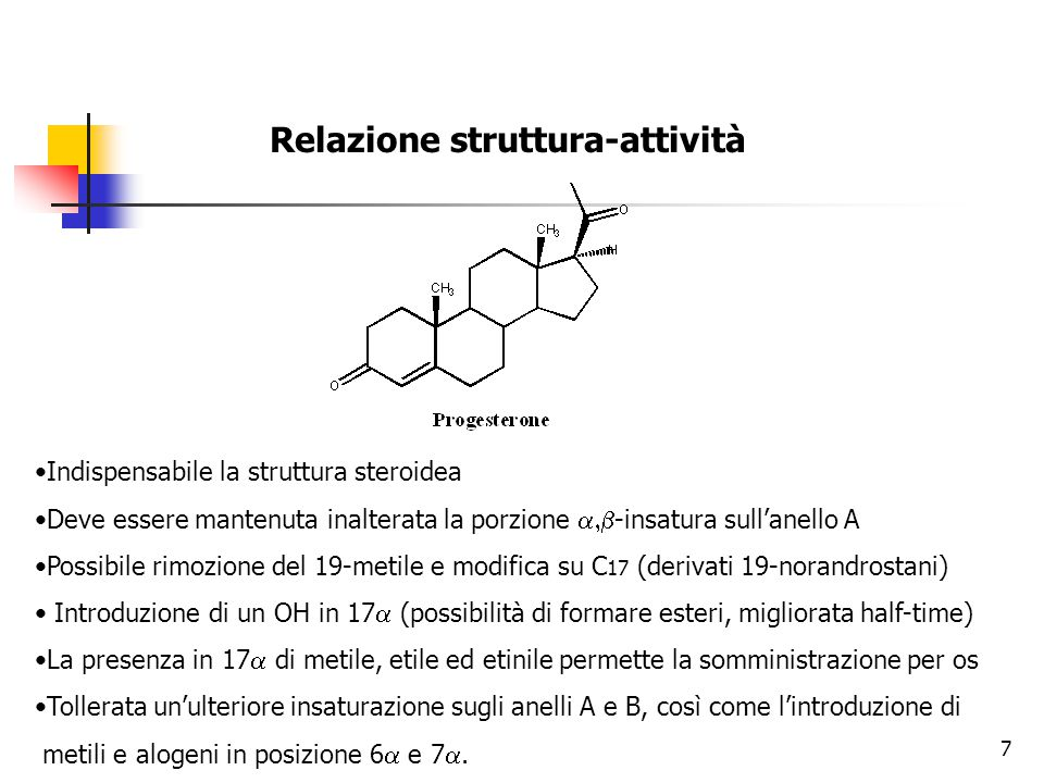 Relazione struttura-attività Indispensabile la struttura steroidea Deve essere mantenuta inalterata la porzione  -insatura sull'anello A Possibile rimozione del 19-metile e modifica su C 17 (derivati 19-norandrostani) Introduzione di un OH in 17  (possibilità di formare esteri, migliorata half-time) La presenza in 17  di metile, etile ed etinile permette la somministrazione per os Tollerata un'ulteriore insaturazione sugli anelli A e B, così come l'introduzione di metili e alogeni in posizione 6  e 7 .