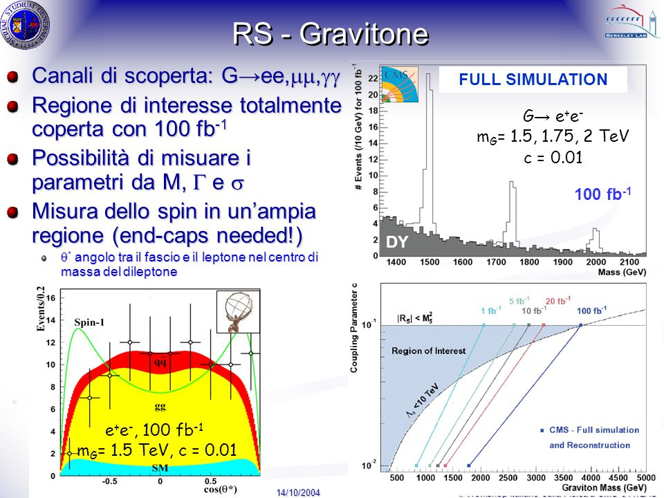 14/10/2004 M. Chiorboli & D. Costanzo II Workshop Italiano sulla Fisica a CMS e ATLAS G → e + e - m G = 1.5, 1.75, 2 TeV c = 0.01 FULL SIMULATION RS -