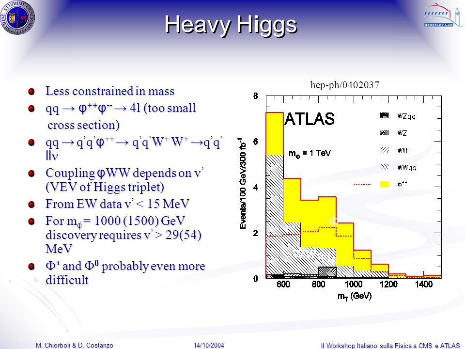 14/10/2004 M. Chiorboli & D. Costanzo II Workshop Italiano sulla Fisica a CMS e ATLAS Heavy Higgs Less constrained in mass qq → φ ++ φ -- → 4l (too sm