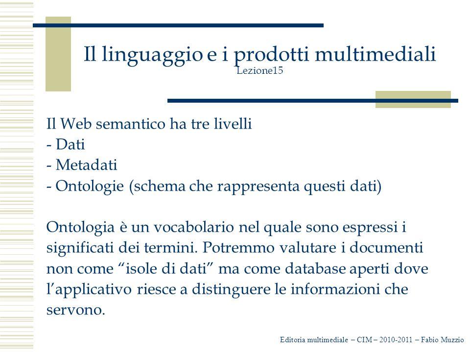 Il linguaggio e i prodotti multimediali Lezione15 Il Web semantico ha tre livelli - Dati - Metadati - Ontologie (schema che rappresenta questi dati) Ontologia è un vocabolario nel quale sono espressi i significati dei termini.
