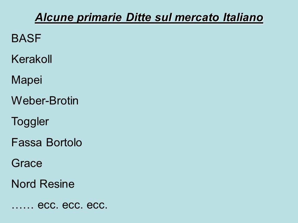 Alcune primarie Ditte sul mercato Italiano BASF Kerakoll Mapei Weber-Brotin Toggler Fassa Bortolo Grace Nord Resine …… ecc. ecc. ecc.