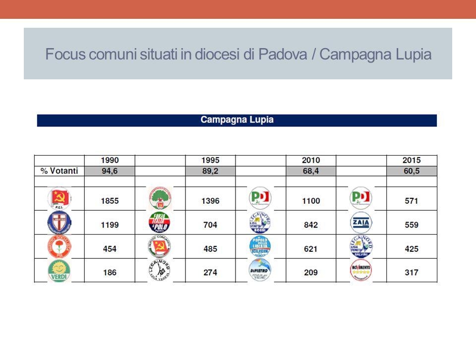 Focus comuni situati in diocesi di Padova / Campagna Lupia