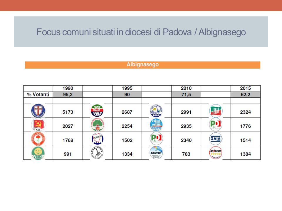 Focus comuni situati in diocesi di Padova / Albignasego