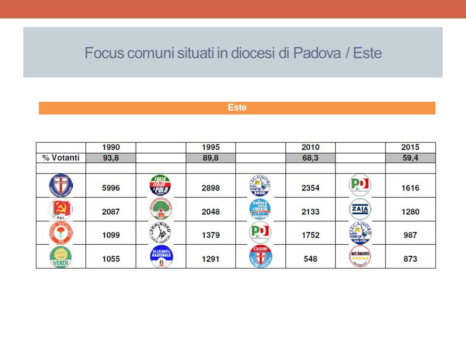 Focus comuni situati in diocesi di Padova / Este