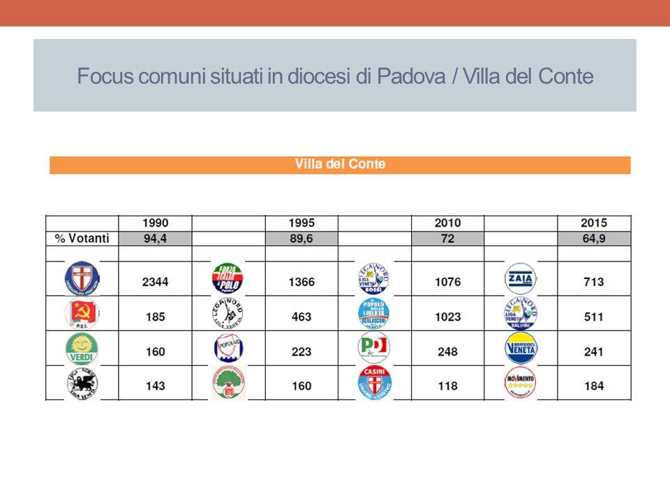 Focus comuni situati in diocesi di Padova / Villa del Conte