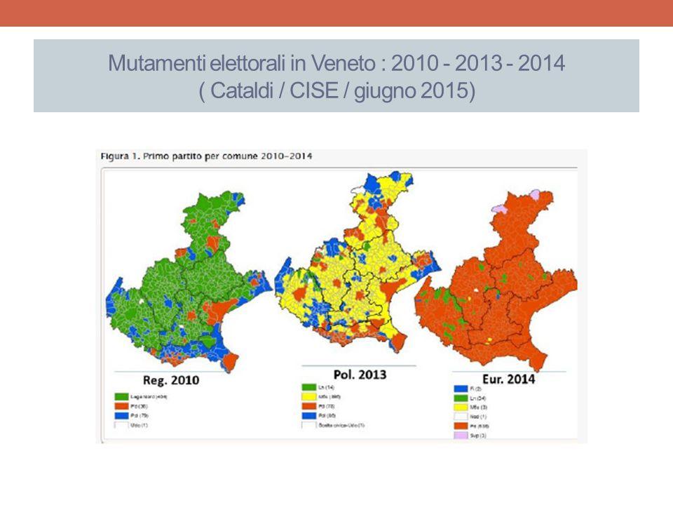 Mutamenti elettorali in Veneto : 2010 - 2013 - 2014 ( Cataldi / CISE / giugno 2015)