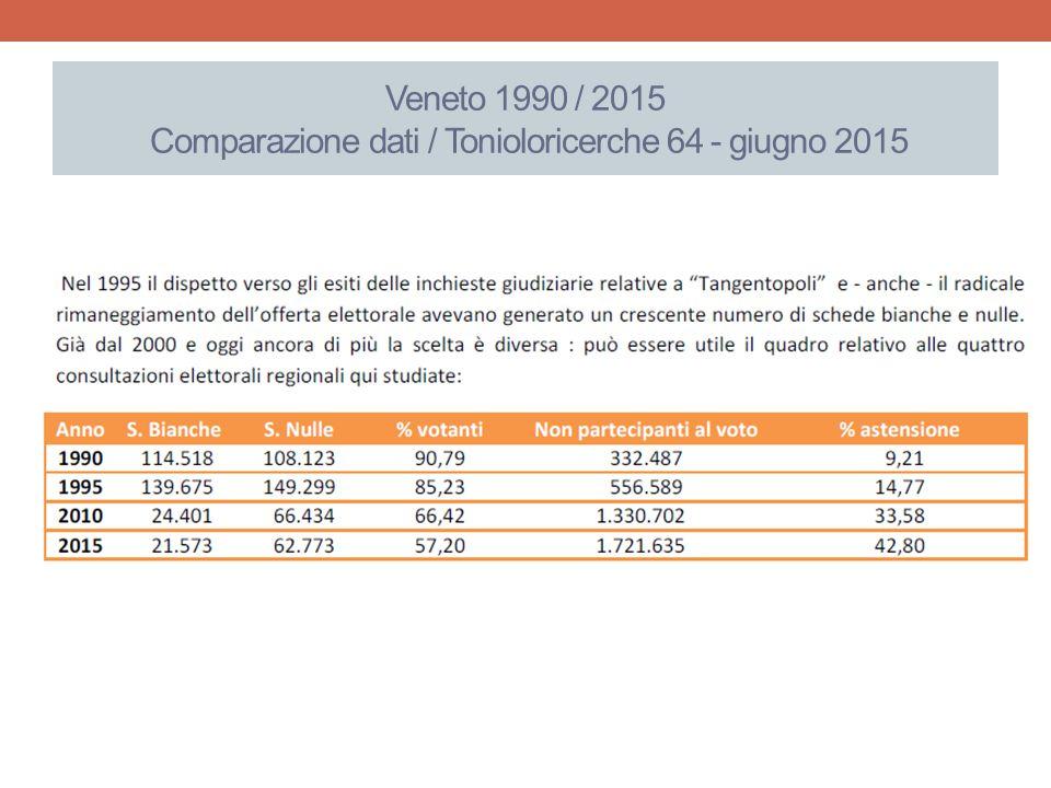 Veneto 1990 / 2015 Comparazione dati / Tonioloricerche 64 - giugno 2015