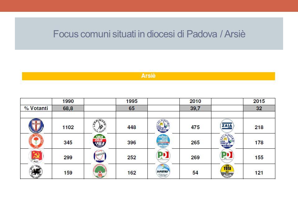 Focus comuni situati in diocesi di Padova / Arsiè