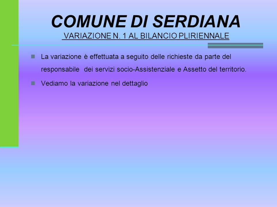 COMUNE DI SERDIANA VARIAZIONE N. 1 AL BILANCIO PLIRIENNALE La variazione è effettuata a seguito delle richieste da parte del responsabile dei servizi