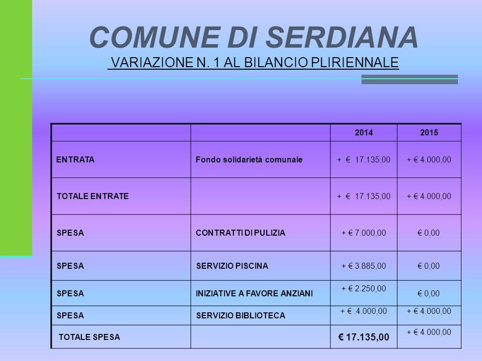 COMUNE DI SERDIANA VARIAZIONE N. 1 AL BILANCIO PLIRIENNALE 20142015 ENTRATAFondo solidarietà comunale+ € 17.135,00+ € 4.000,00 TOTALE ENTRATE+ € 17.13