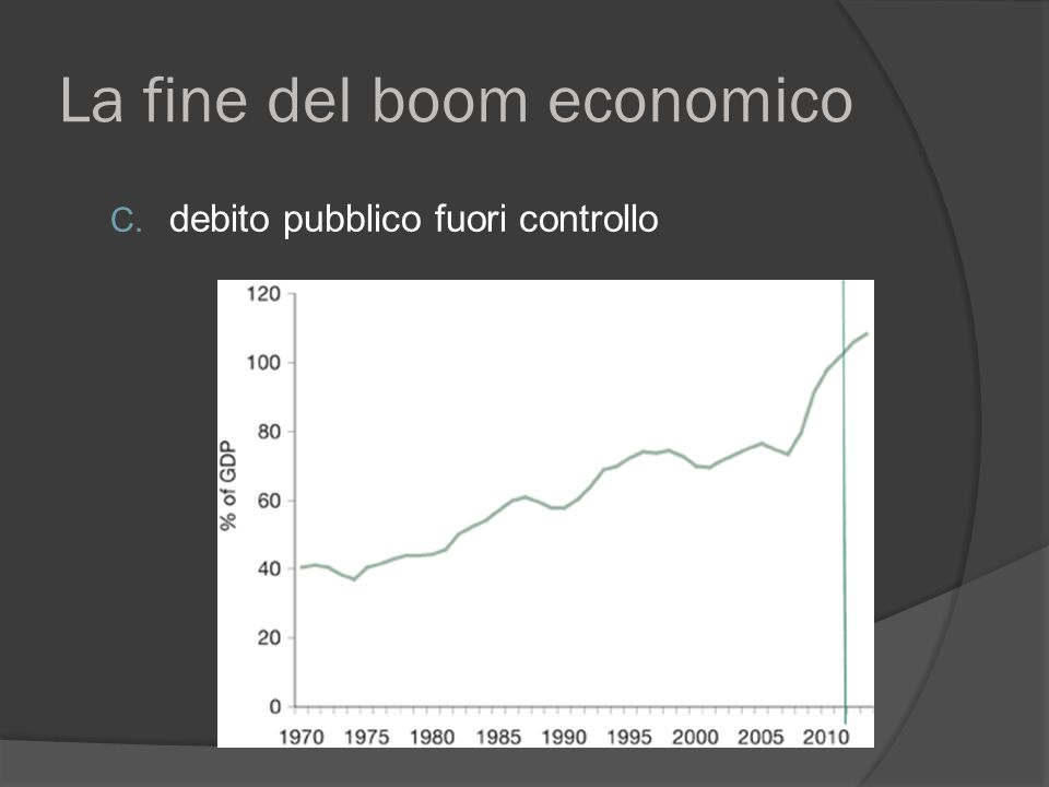 La fine del boom economico C. debito pubblico fuori controllo