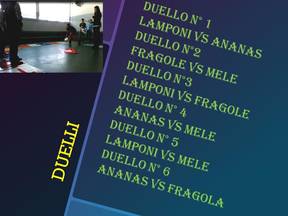 DOMANDE Casella n°18 Vittoria=+2 PERDITA= - 3 L. In quale stagione si trovaNO LE FAVE FRESCHE.