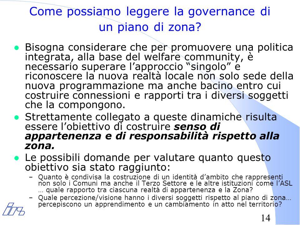 14 Come possiamo leggere la governance di un piano di zona.