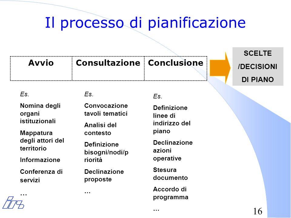 16 Il processo di pianificazione AvvioConsultazioneConclusione SCELTE /DECISIONI DI PIANO Es.