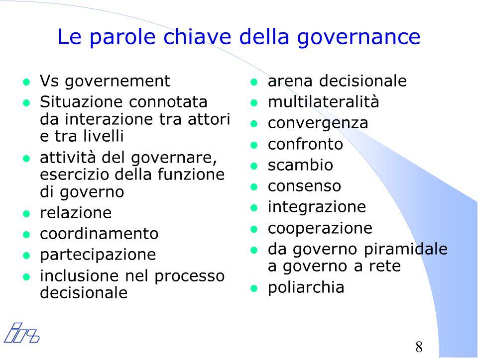 9 Le definizioni di governance l L.Bobbio l U. De Ambrogio l B.