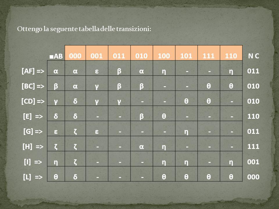000001011010100101111110N C [AF] =>α 000000100001000111 - - 011 [BC] =>β 001000011001 - -110 010 [CD] =>γ 011010011 - -110 -010 [E] =>δ 010010 - -001110 - - - [G] =>ε 100101100 - - -111 - -011 [H] =>ζ 101101 - -000111 - - - [I] =>η 111101 - - -111 - 001 [L] =>θ 110010 - - -110 000 y1y2y3 ■ AB