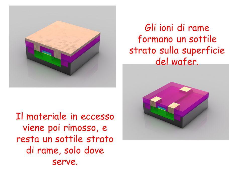 Gli ioni di rame formano un sottile strato sulla superficie del wafer. Il materiale in eccesso viene poi rimosso, e resta un sottile strato di rame, s