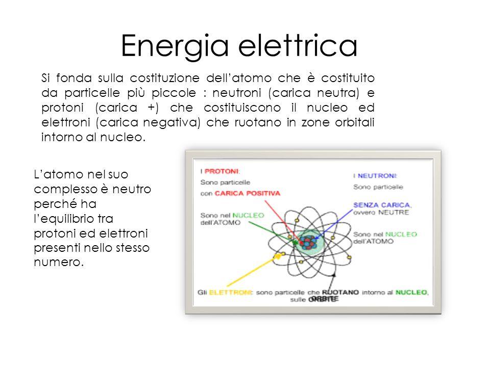 Energia elettrica Si fonda sulla costituzione dell'atomo che è costituito da particelle più piccole : neutroni (carica neutra) e protoni (carica +) ch
