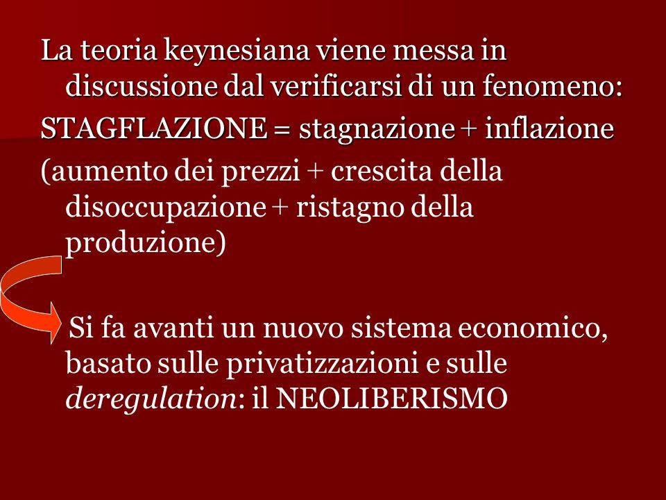 La teoria keynesiana viene messa in discussione dal verificarsi di un fenomeno: STAGFLAZIONE = stagnazione + inflazione (aumento dei prezzi + crescita della disoccupazione + ristagno della produzione) Si fa avanti un nuovo sistema economico, basato sulle privatizzazioni e sulle deregulation: il NEOLIBERISMO