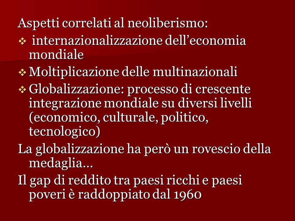 Aspetti correlati al neoliberismo:  internazionalizzazione dell'economia mondiale  Moltiplicazione delle multinazionali  Globalizzazione: processo