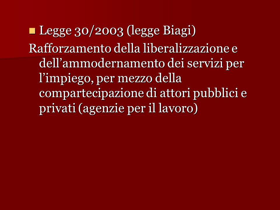 Legge 30/2003 (legge Biagi) Legge 30/2003 (legge Biagi) Rafforzamento della liberalizzazione e dell'ammodernamento dei servizi per l'impiego, per mezzo della compartecipazione di attori pubblici e privati (agenzie per il lavoro)