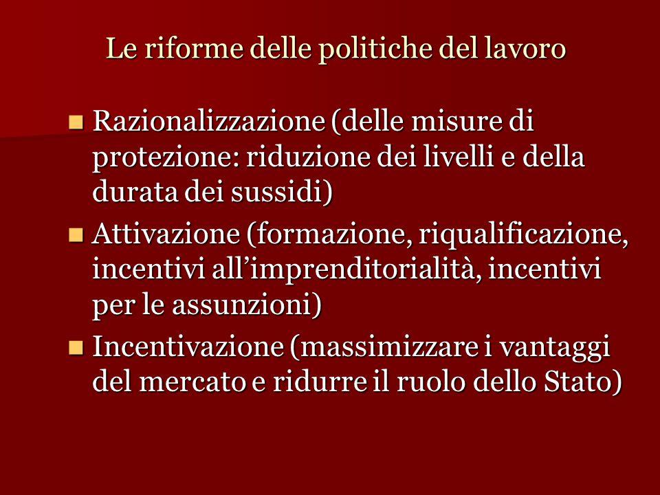 Le riforme delle politiche del lavoro Razionalizzazione (delle misure di protezione: riduzione dei livelli e della durata dei sussidi) Razionalizzazio