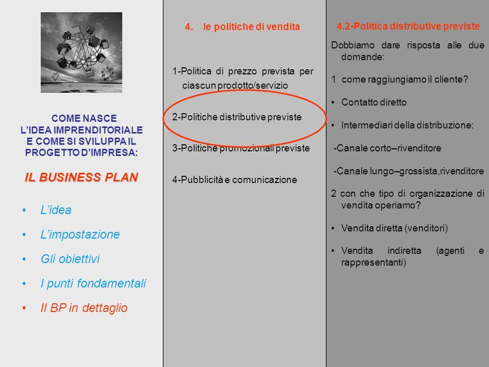 IL BUSINESS PLAN COME NASCE L'IDEA IMPRENDITORIALE E COME SI SVILUPPA IL PROGETTO D'IMPRESA: L'impostazione L'idea Gli obiettivi I punti fondamentali Il BP in dettaglio 4.le politiche di vendita Dobbiamo dare risposta alle due domande: 1 come raggiungiamo il cliente.