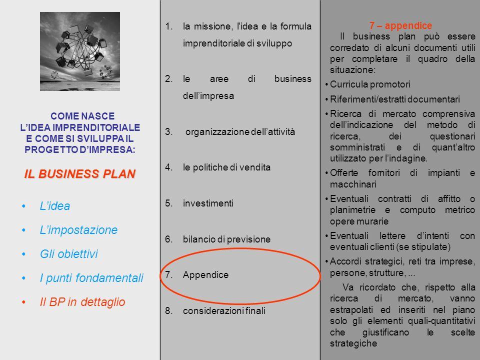 IL BUSINESS PLAN COME NASCE L'IDEA IMPRENDITORIALE E COME SI SVILUPPA IL PROGETTO D'IMPRESA: L'impostazione L'idea Gli obiettivi I punti fondamentali Il BP in dettaglio 1.la missione, l idea e la formula imprenditoriale di sviluppo 2.le aree di business dell'impresa 3.