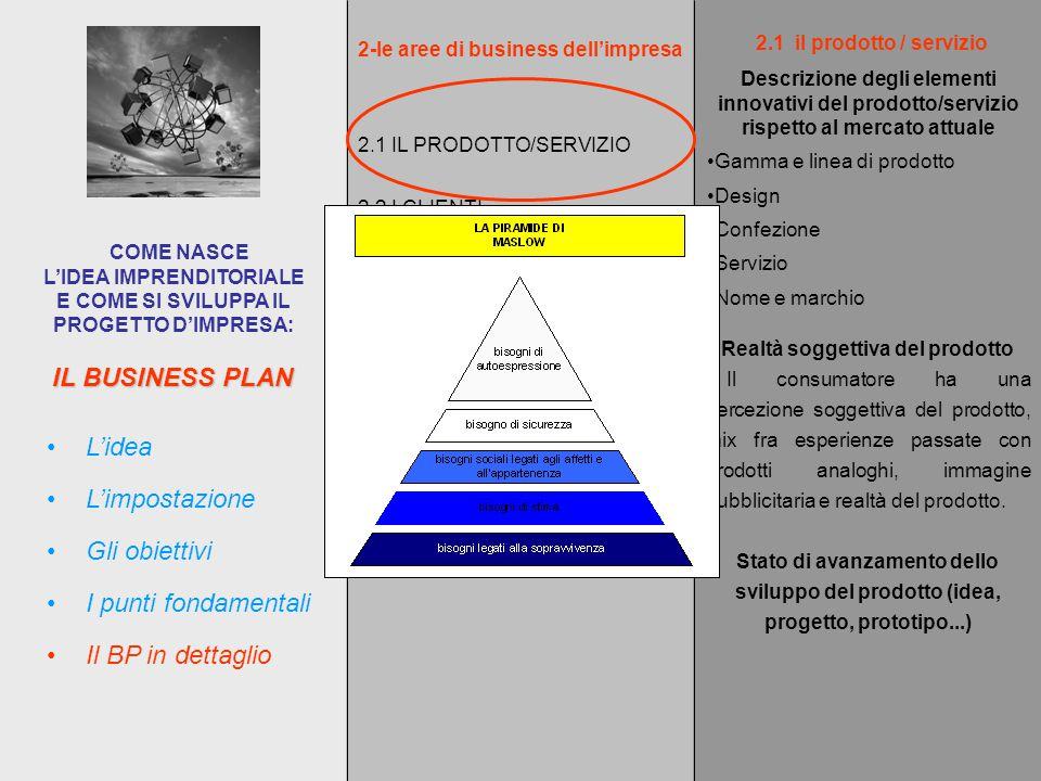 IL BUSINESS PLAN COME NASCE L'IDEA IMPRENDITORIALE E COME SI SVILUPPA IL PROGETTO D'IMPRESA: L'impostazione L'idea Gli obiettivi I punti fondamentali Il BP in dettaglio 2-le aree di business dell'impresa 2.1 IL PRODOTTO/SERVIZIO 2.2 I CLIENTI 2.3 LA CONCORRENZA 2.4 COSTRUZIONE ED ANALISI DELLA MATRICE PRODOTTI e CLIENTI 2.1il prodotto / servizio Descrizione degli elementi innovativi del prodotto/servizio rispetto al mercato attuale Gamma e linea di prodotto Design Confezione Servizio Nome e marchio Realtà soggettiva del prodotto Il consumatore ha una percezione soggettiva del prodotto, mix fra esperienze passate con prodotti analoghi, immagine pubblicitaria e realtà del prodotto.