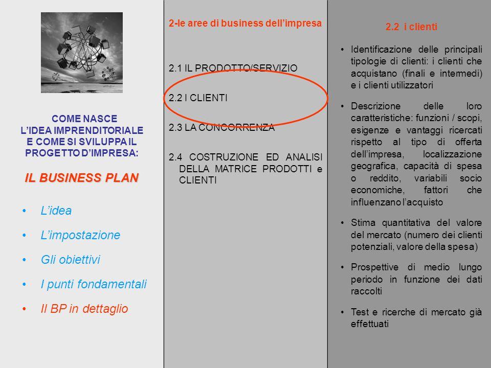 IL BUSINESS PLAN COME NASCE L'IDEA IMPRENDITORIALE E COME SI SVILUPPA IL PROGETTO D'IMPRESA: L'impostazione L'idea Gli obiettivi I punti fondamentali Il BP in dettaglio 2-le aree di business dell'impresa 2.1 IL PRODOTTO/SERVIZIO 2.2 I CLIENTI 2.3 LA CONCORRENZA 2.4 COSTRUZIONE ED ANALISI DELLA MATRICE PRODOTTI e CLIENTI 2.2i clienti Identificazione delle principali tipologie di clienti: i clienti che acquistano (finali e intermedi) e i clienti utilizzatori Descrizione delle loro caratteristiche: funzioni / scopi, esigenze e vantaggi ricercati rispetto al tipo di offerta dell'impresa, localizzazione geografica, capacità di spesa o reddito, variabili socio economiche, fattori che influenzano l'acquisto Stima quantitativa del valore del mercato (numero dei clienti potenziali, valore della spesa) Prospettive di medio lungo periodo in funzione dei dati raccolti Test e ricerche di mercato già effettuati
