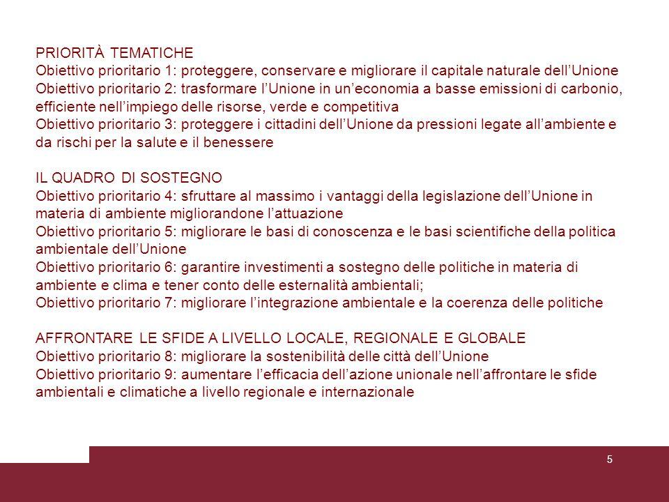 5 PRIORITÀ TEMATICHE Obiettivo prioritario 1: proteggere, conservare e migliorare il capitale naturale dell'Unione Obiettivo prioritario 2: trasformare l'Unione in un'economia a basse emissioni di carbonio, efficiente nell'impiego delle risorse, verde e competitiva Obiettivo prioritario 3: proteggere i cittadini dell'Unione da pressioni legate all'ambiente e da rischi per la salute e il benessere IL QUADRO DI SOSTEGNO Obiettivo prioritario 4: sfruttare al massimo i vantaggi della legislazione dell'Unione in materia di ambiente migliorandone l'attuazione Obiettivo prioritario 5: migliorare le basi di conoscenza e le basi scientifiche della politica ambientale dell'Unione Obiettivo prioritario 6: garantire investimenti a sostegno delle politiche in materia di ambiente e clima e tener conto delle esternalità ambientali; Obiettivo prioritario 7: migliorare l'integrazione ambientale e la coerenza delle politiche AFFRONTARE LE SFIDE A LIVELLO LOCALE, REGIONALE E GLOBALE Obiettivo prioritario 8: migliorare la sostenibilità delle città dell'Unione Obiettivo prioritario 9: aumentare l'efficacia dell'azione unionale nell'affrontare le sfide ambientali e climatiche a livello regionale e internazionale