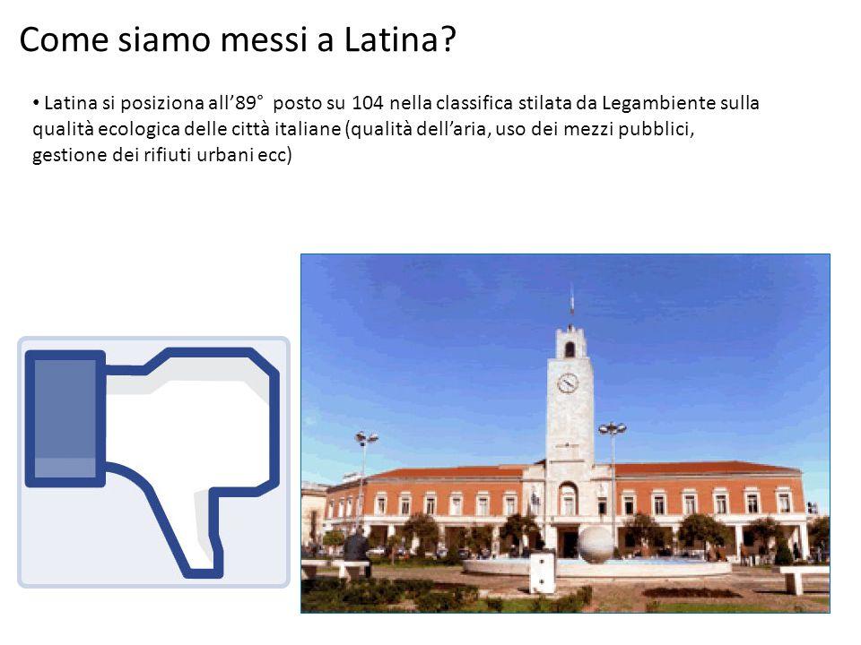 Latina si posiziona all'89° posto su 104 nella classifica stilata da Legambiente sulla qualità ecologica delle città italiane (qualità dell'aria, uso