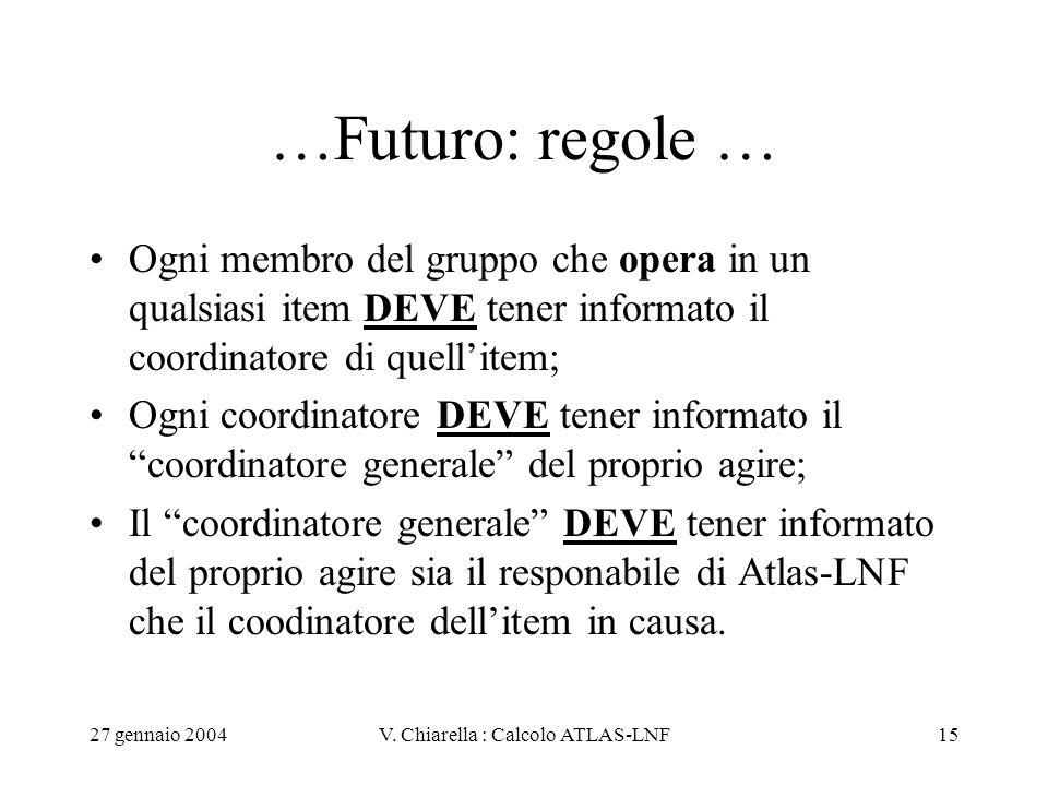 27 gennaio 2004V. Chiarella : Calcolo ATLAS-LNF15 …Futuro: regole … Ogni membro del gruppo che opera in un qualsiasi item DEVE tener informato il coor