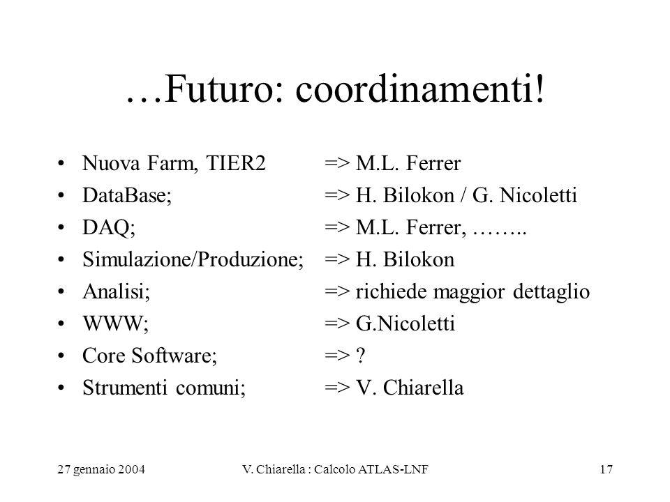 27 gennaio 2004V. Chiarella : Calcolo ATLAS-LNF17 …Futuro: coordinamenti! Nuova Farm, TIER2=> M.L. Ferrer DataBase;=> H. Bilokon / G. Nicoletti DAQ;=>