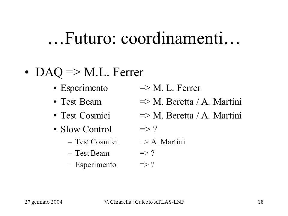 27 gennaio 2004V. Chiarella : Calcolo ATLAS-LNF18 …Futuro: coordinamenti… DAQ => M.L. Ferrer Esperimento => M. L. Ferrer Test Beam => M. Beretta / A.