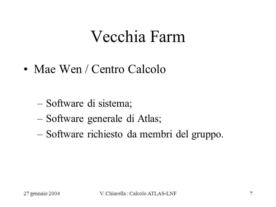 27 gennaio 2004V. Chiarella : Calcolo ATLAS-LNF7 Vecchia Farm Mae Wen / Centro Calcolo –Software di sistema; –Software generale di Atlas; –Software ri