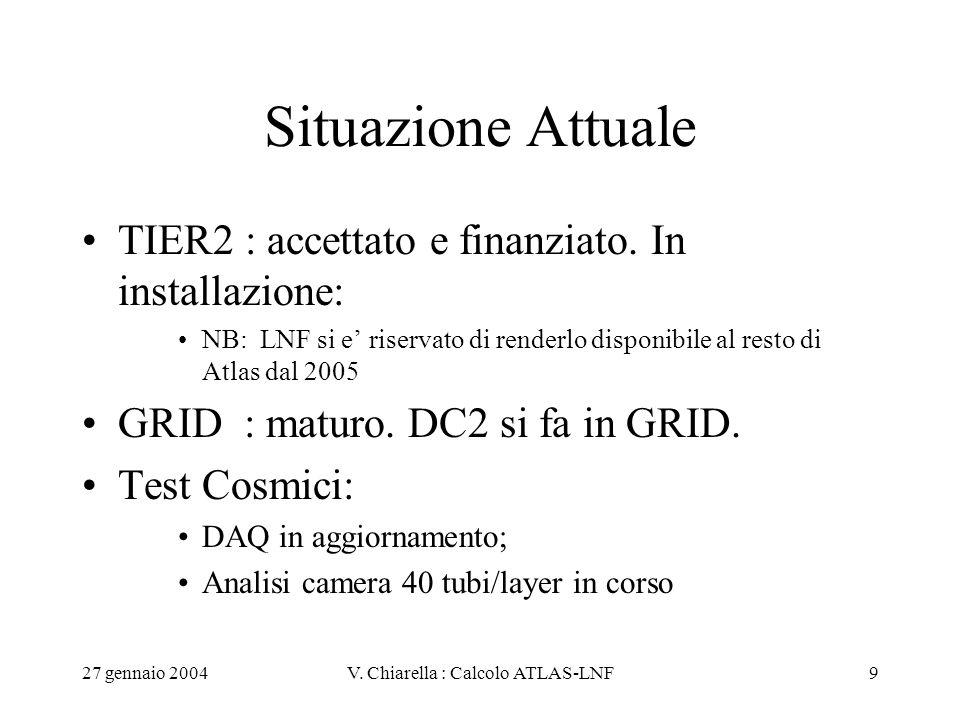 27 gennaio 2004V. Chiarella : Calcolo ATLAS-LNF9 Situazione Attuale TIER2 : accettato e finanziato. In installazione: NB: LNF si e' riservato di rende